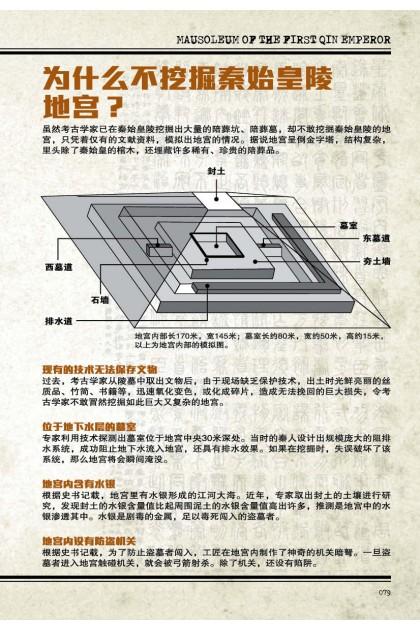 迷之绝密档案 04:秦始皇陵X埃及金字塔神秘地带